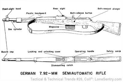 Gewehr G41 German27