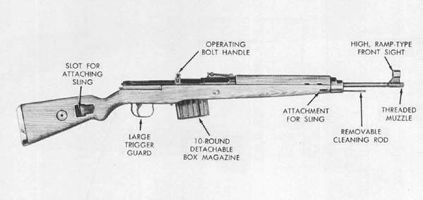 Walther Gewehr G43 Gewehr11