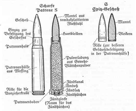 Walther Gewehr G43 Gewehr12