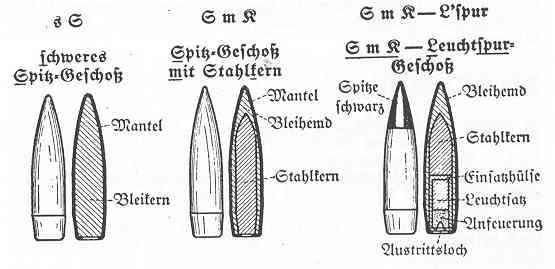 Gewehr G41 Gewehr15