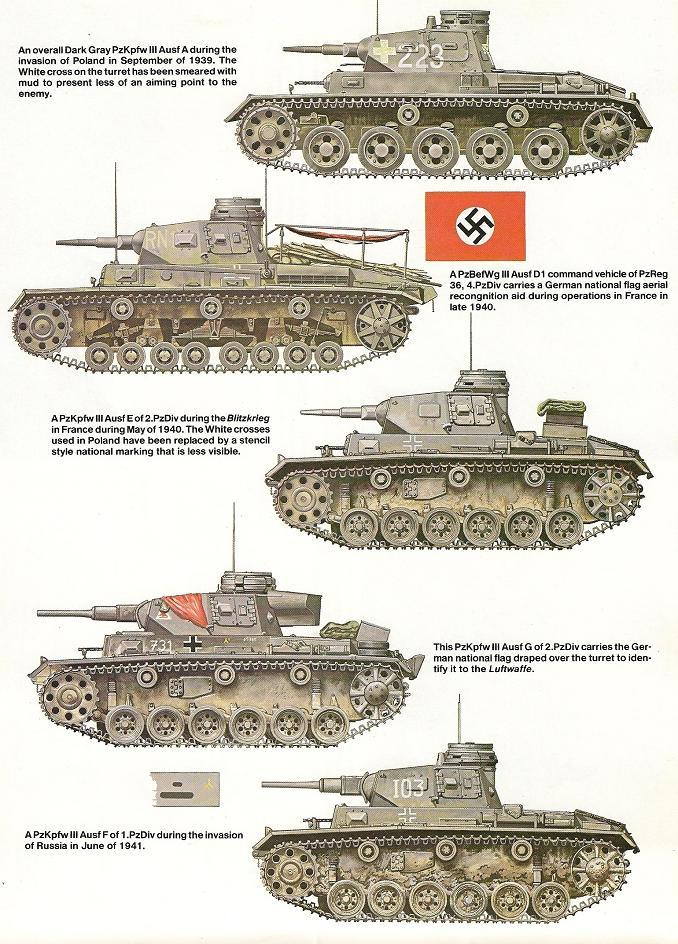 Panzerkampfwagen - Panzer III Gg8210