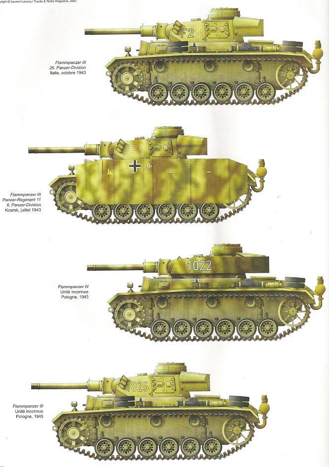 Panzerkampfwagen - Panzer III Kk8110