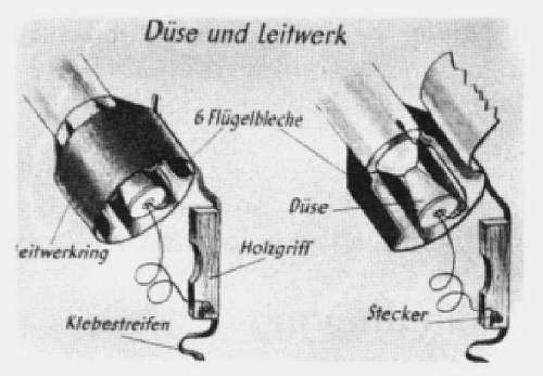 Le Panzerschreck Manual10