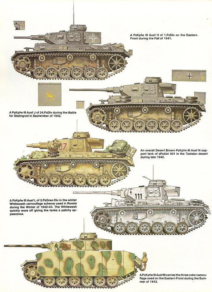 Panzerkampfwagen - Panzer III Nn008110