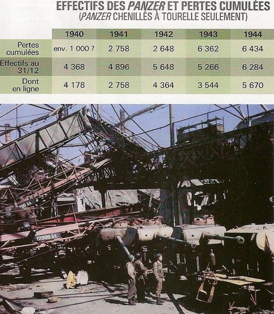 La Production des Panzer Numari89