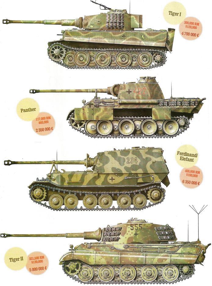 La Production des Panzer Numari91