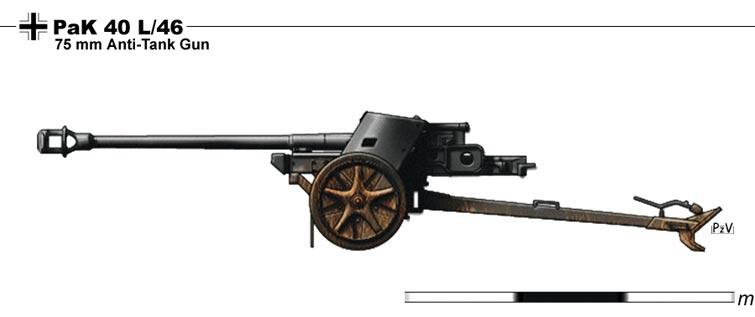 Pak 40 (Panzerabwehrkanone 40) - 75 mm P110