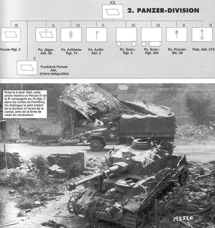 2eme PANZER DIVISION Panze138