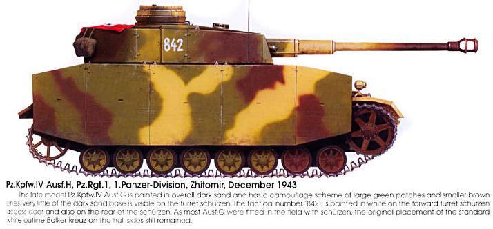Camouflages, numerotation et marquages des Panzer Panze161