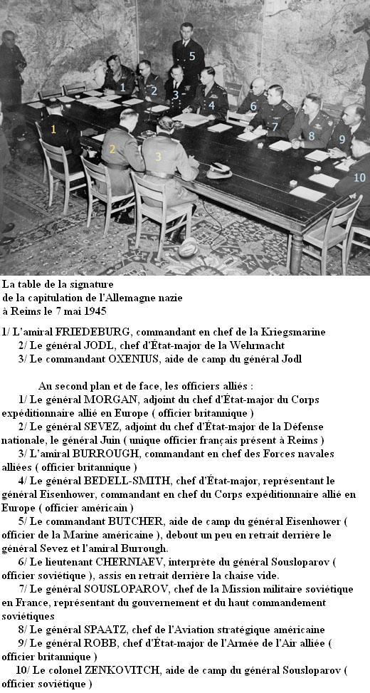 Les Actes de capitulation du Troisième Reich Table_10