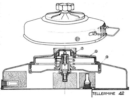 Tellermine 42 - (T.Mi.42) Teller13