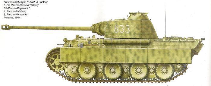 5e Panzerdivision SS Wiking Vfgd7712