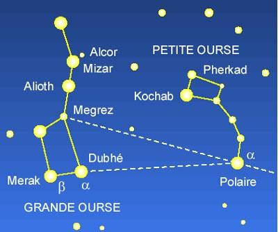 Les 7 étoiles du Nord (Petite ours) Etoile11