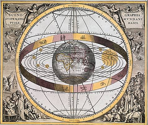 Les 7 sphères de Ptolémée Systam10