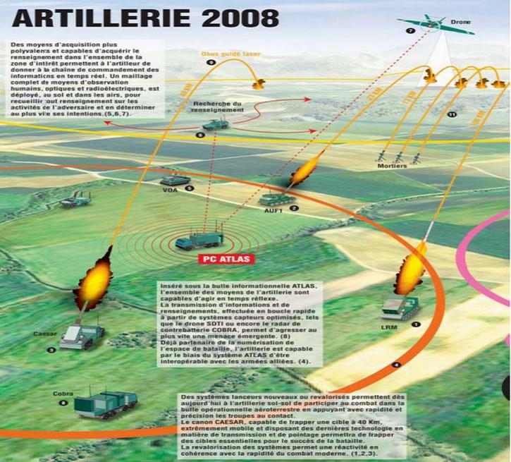 LE TRF1 Arti2010