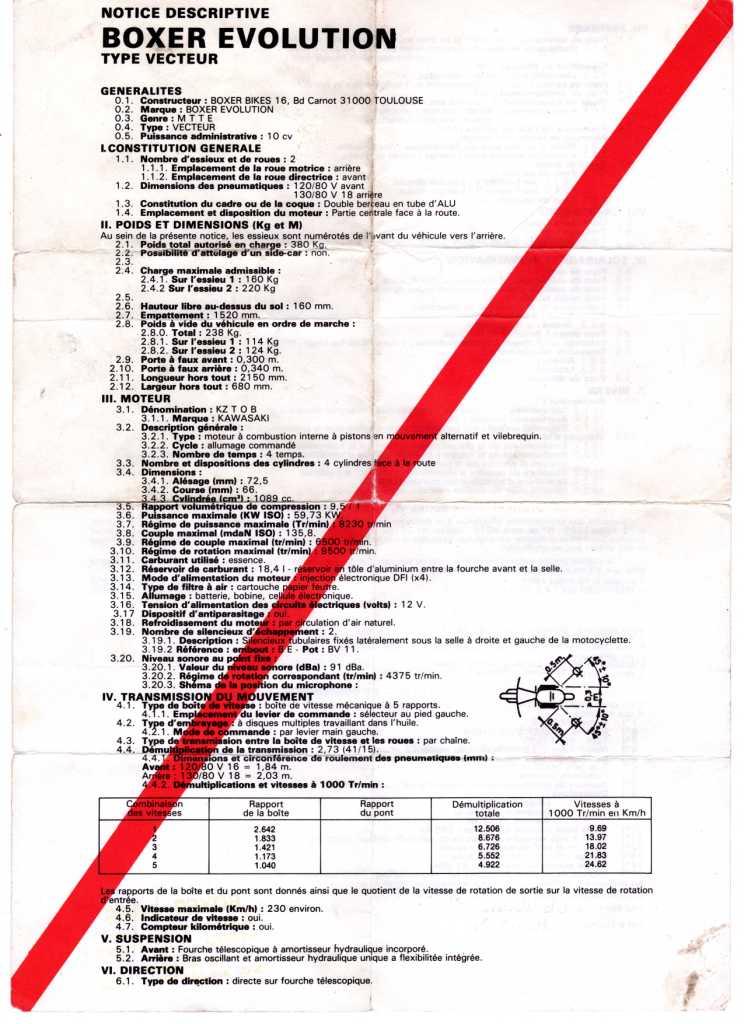 renseignements vecteur Img13510