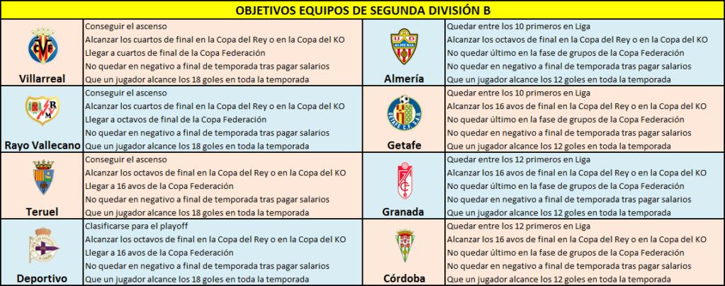 Objetivos Segunda División B 2ab111