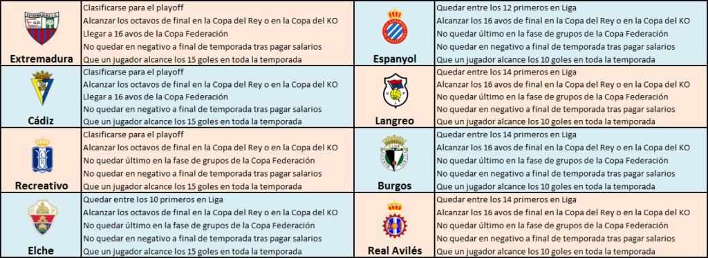 Objetivos Segunda División B 2ab211