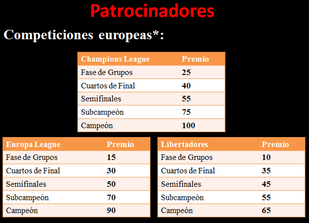 Patrocinadores 2020/2021 e ingreso inicial de dinero   Pateur10