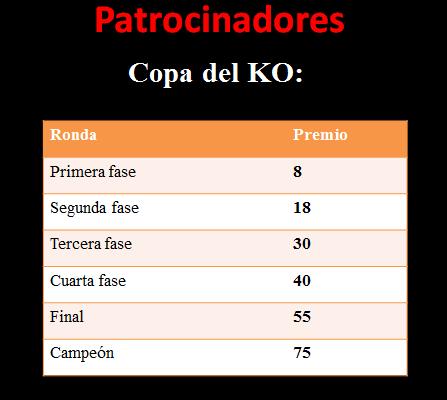 Patrocinadores 2020/2021 e ingreso inicial de dinero   Patko10