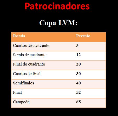 Patrocinadores 2020/2021 e ingreso inicial de dinero   Patlvm10