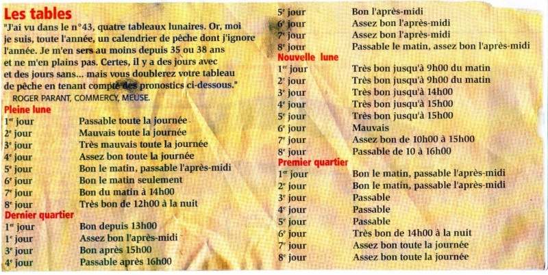 calendrier lunaire - Page 5 Img02114