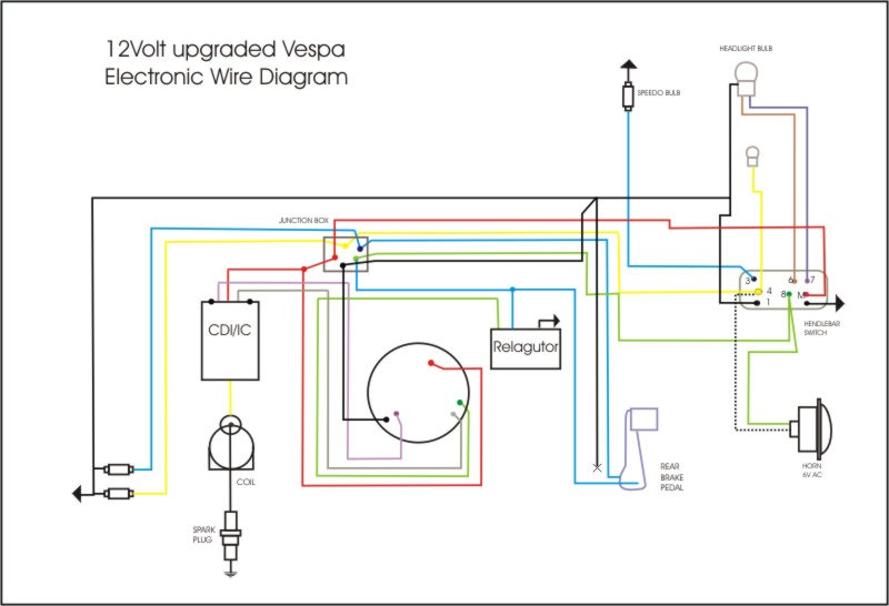 wiring diagram vespa super vespa px wiring diagram vespa px wiring rh color castles com Vespatronic Wiring-Diagram Light Switch Wiring Diagram