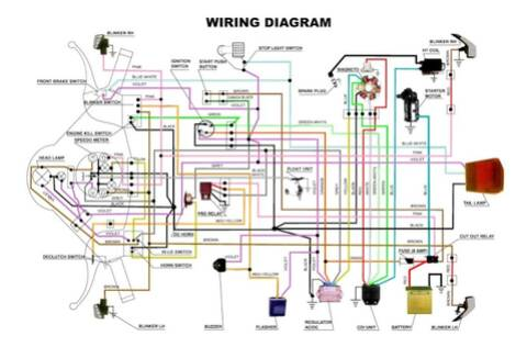 wiring diagram vespa super, px, dan excell - Page 2 on