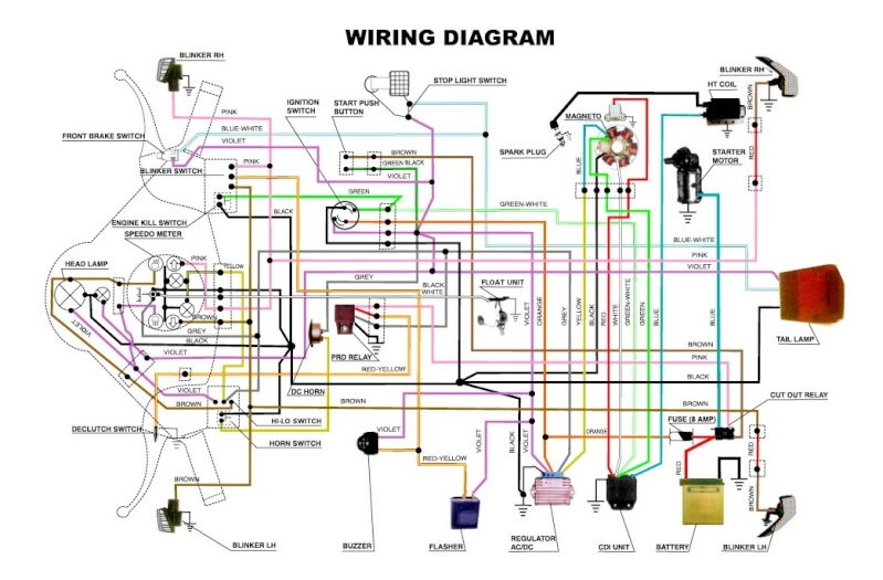 Superb Wiring Diagram Vespa Px 150 Basic Electronics Wiring Diagram Wiring Database Aboleterrageneticorg