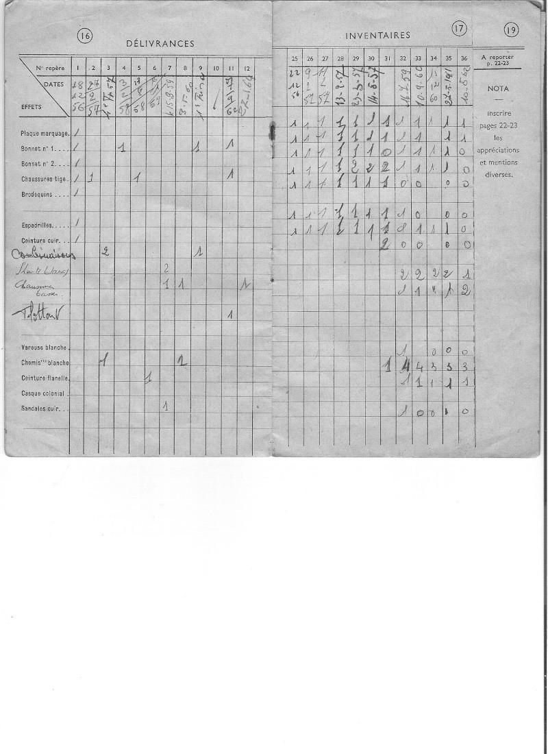 [Les traditions dans la Marine] Tenue dans la Marine- Tome 01 - Page 29 Livret10