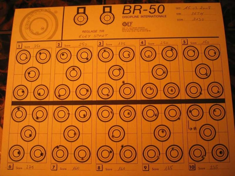 Test Munitions RS1 22 lr (canon flûté) [tableaux + cartons] - Page 3 Bench-11