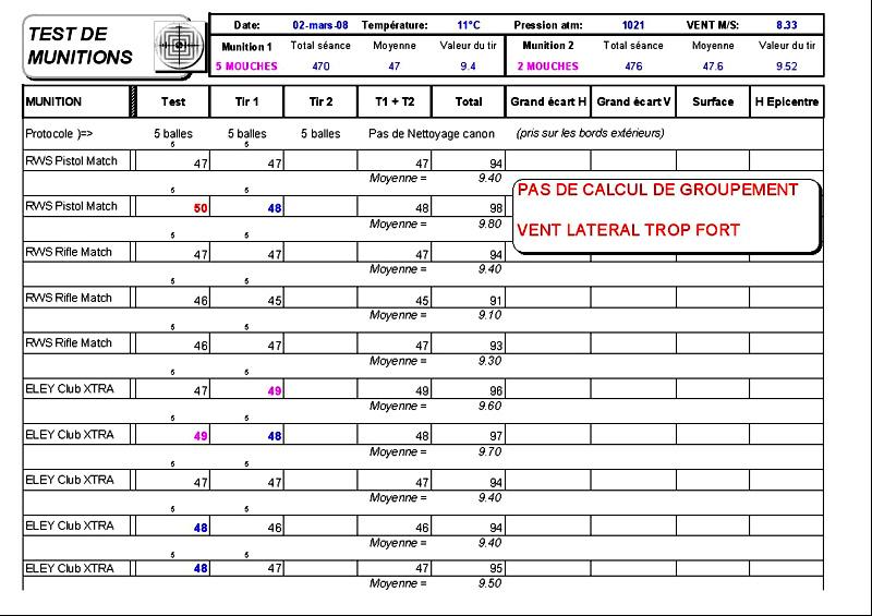 Test Munitions RS1 22 lr (canon flûté) [tableaux + cartons] - Page 3 Rws-vs11
