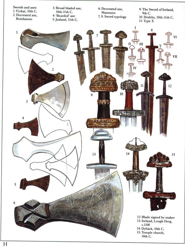 Classification Petersen (style viking) Armesv10