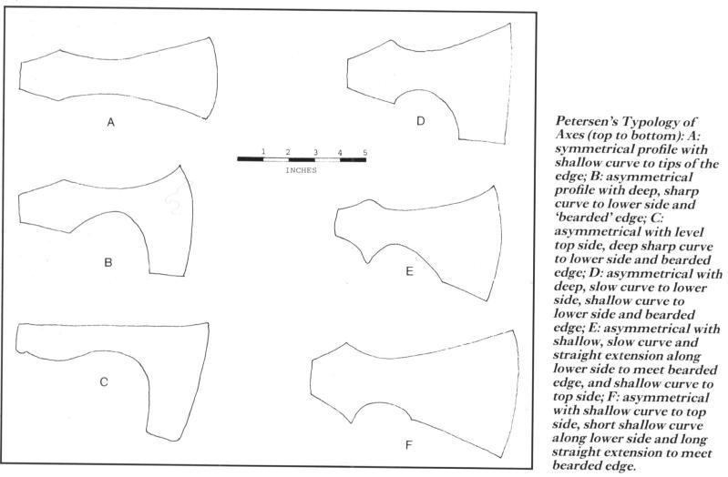 Classification Petersen (style viking) Axeato10