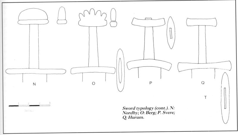 Classification Petersen (style viking) Ntoq10