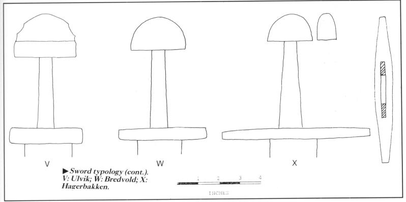 Classification Petersen (style viking) Vtoy10