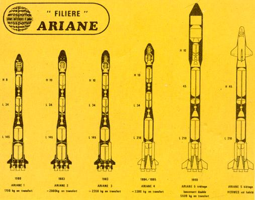 Ariane 4 Ariane10