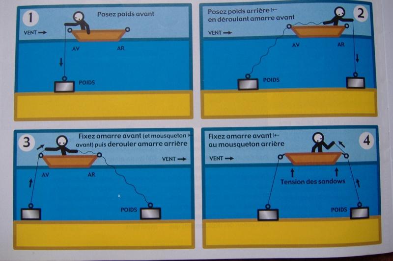 Stabiliser une barque par grand vent ? Dscf0267