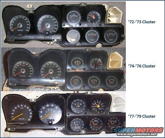 problème d'aiguille à température sur Torino 1975_t10