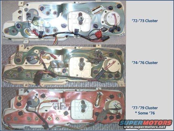 problème d'aiguille à température sur Torino 1975_t11