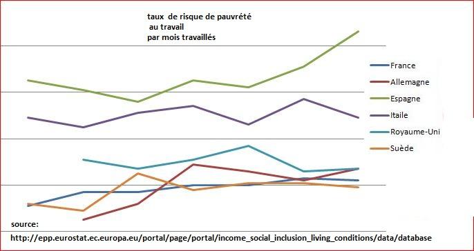 Economie, politique et subvention - Página 2 12012010
