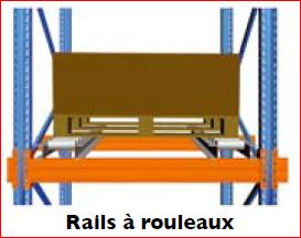 Bxxxx IA & IAR Railro10