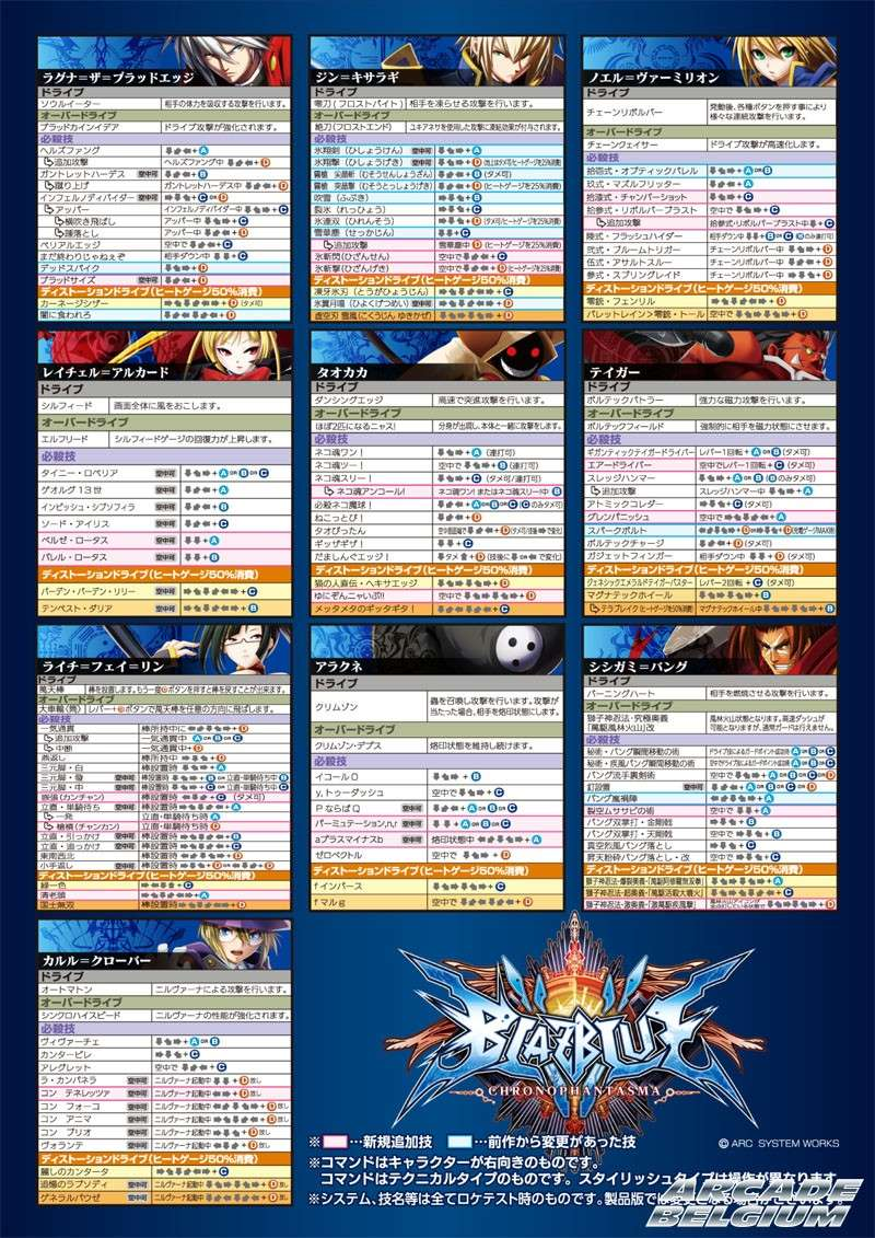 Les dépêches du monde de l'Arcade . - Page 3 Bbcph_10