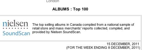 18/12/2011 Boney M. in Canada TOP100 Albums Dddddd80