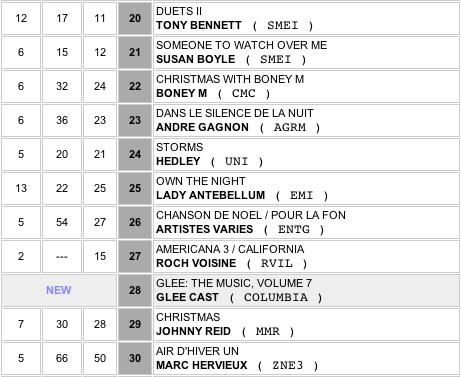 18/12/2011 Boney M. in Canada TOP100 Albums Dddddd81
