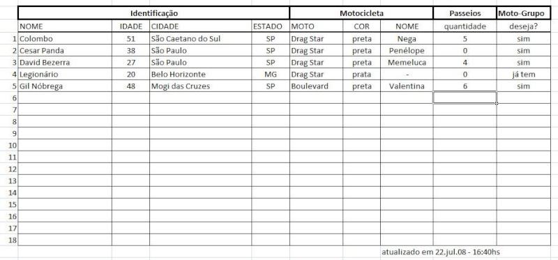 LISTA DE PARTICIPANTES DO FORUM Lista_13