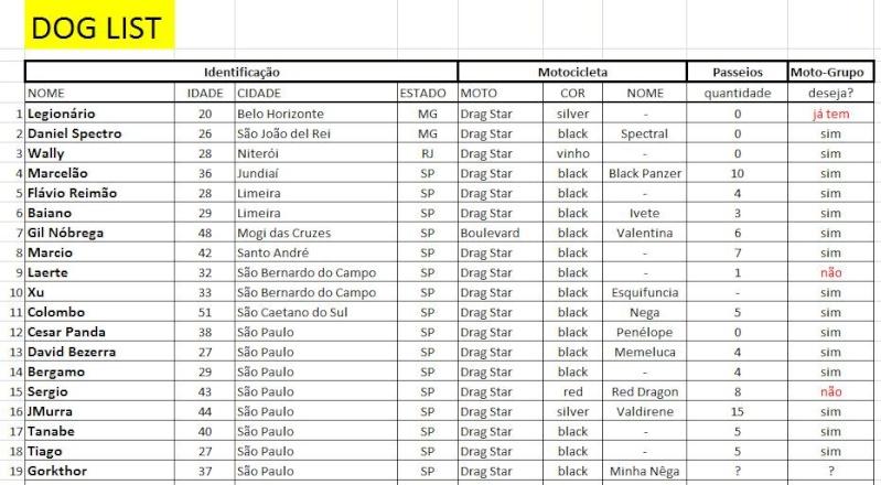 LISTA DE PARTICIPANTES DO FORUM - Página 2 Lista_30