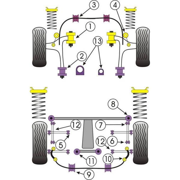 tarif silent bloc polyurethane GT Powerf10