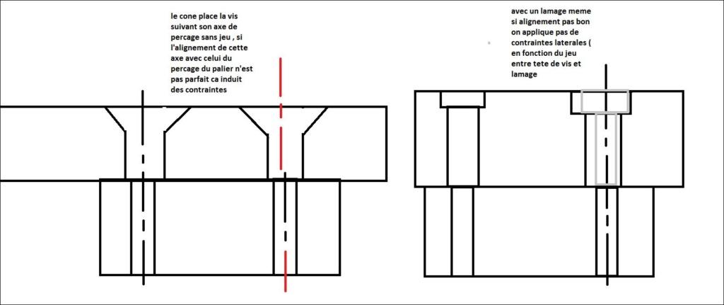 mon projet realisation cnc Diy - Page 7 Captur14