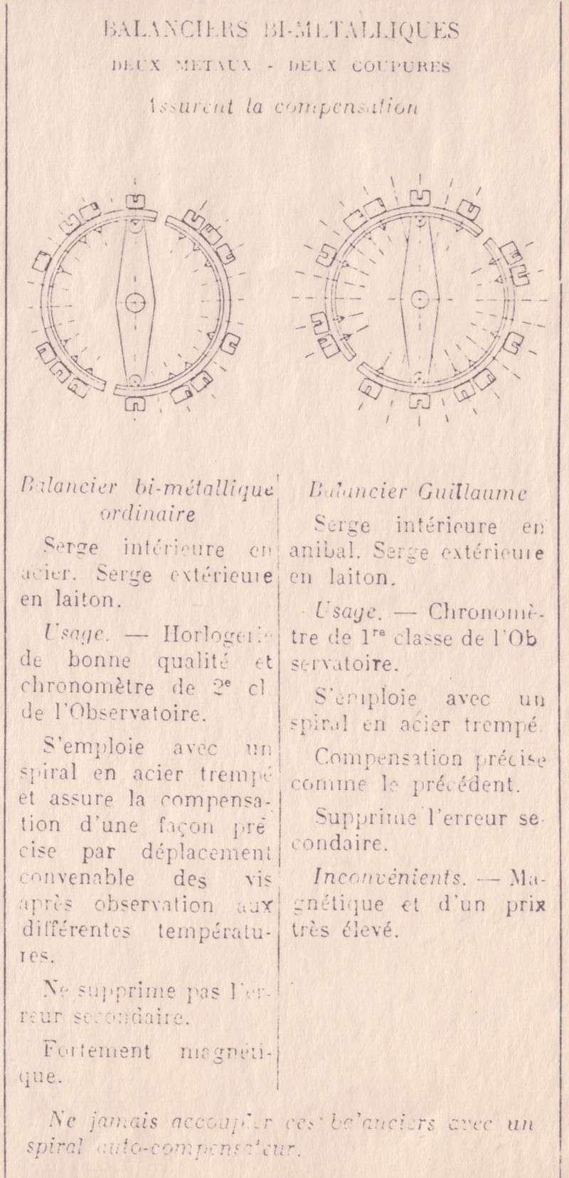Recherche informations sur montre de poche Election 1914 Balanc10